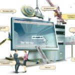 Разработка интернет магазина для вашего бизнеса с раскруткой по Москве