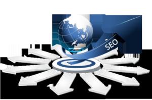 Главные условия СЕО-оптимизации веб-сайтов